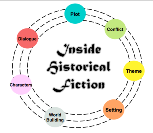 7 Elements of Historical Fiction